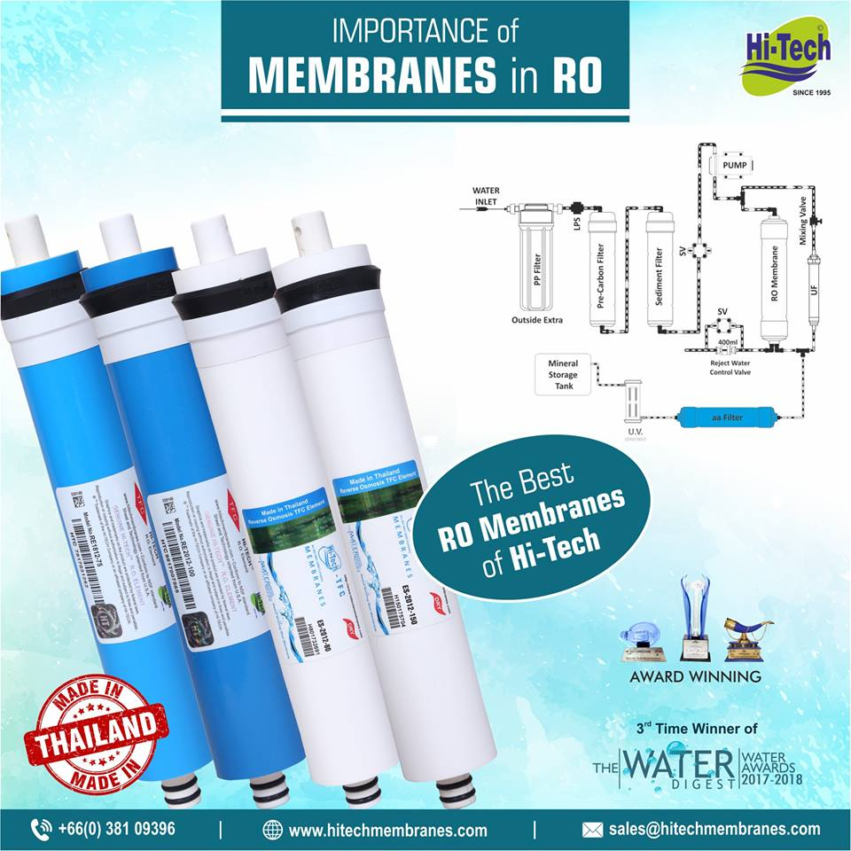 Importance of Membrane in RO