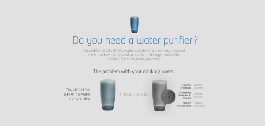 NECESSITY OF WATER FILTER IN OUR DAILY LIFE